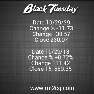 Remembering Black Tuesday